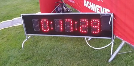Race Clock Finish